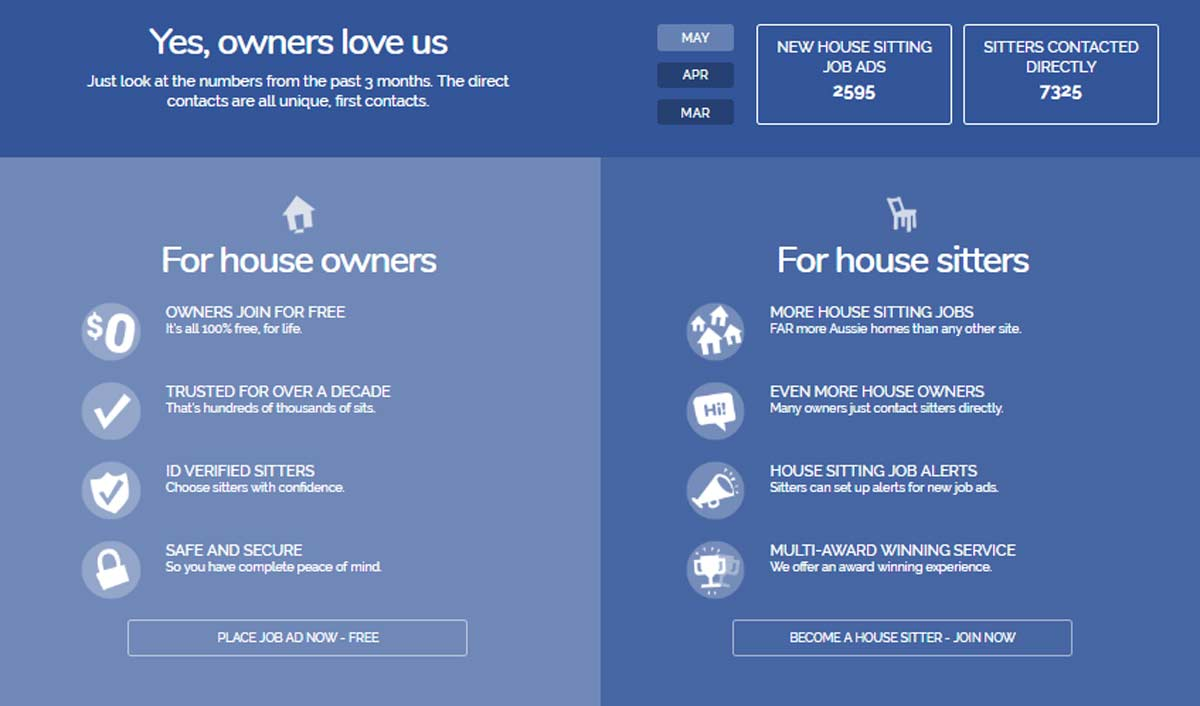 AussieHouseSitters Home Page