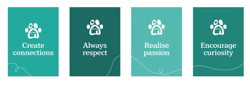 TrustedHousesitters Core Values
